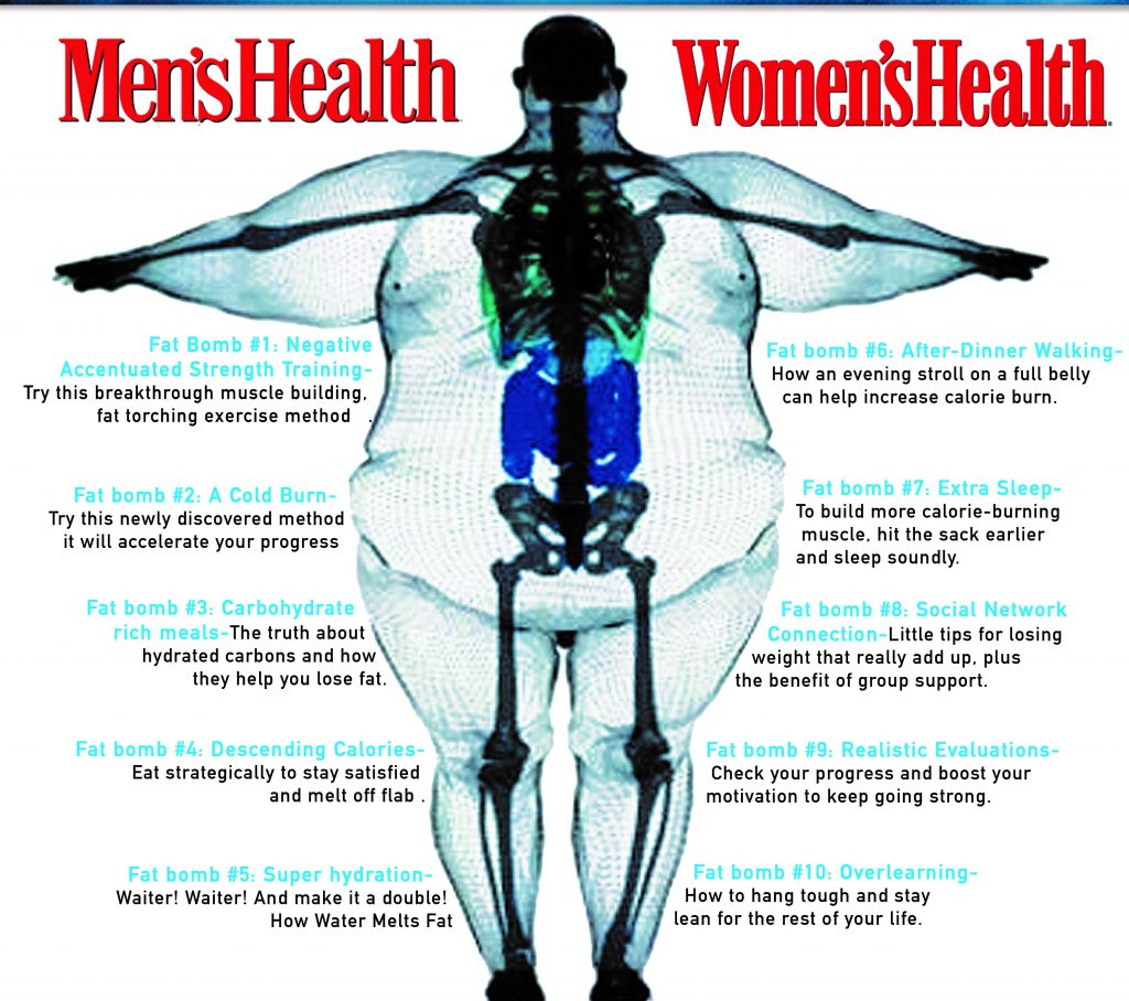 do water diets burn fat or muscle